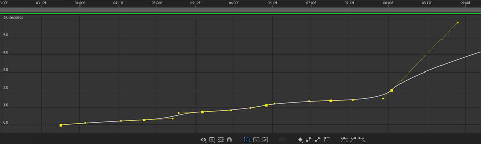 time remapping Speed graph.png