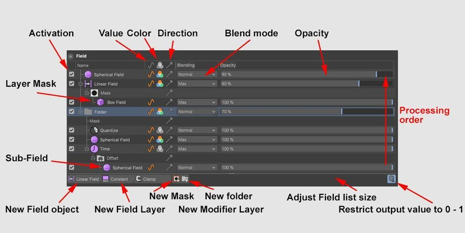 Field Forces Image Breakdown of all the buttons.jpg