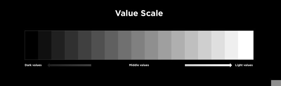 design-color-theory-value-valuescale.jpg