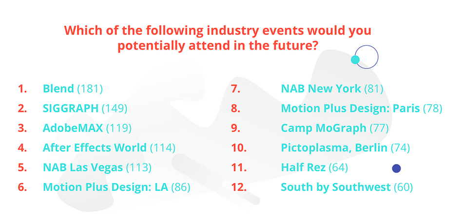 Popular Motion Design Events.png