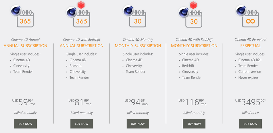 USA-Cinema 4D R21 Pricing Model.png