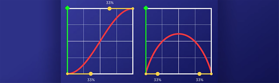 Value vs Speed Graph in After Effects.png