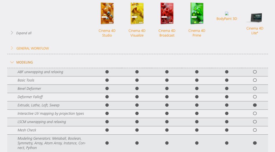 Cinema 4D Comparison Chart.png