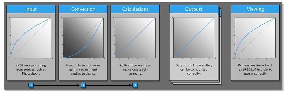 Linear - Turbosquid.jpg