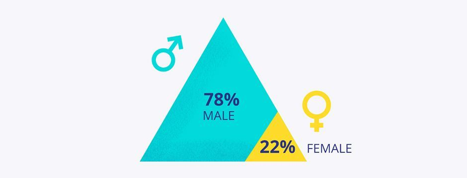 motion design gender.jpg